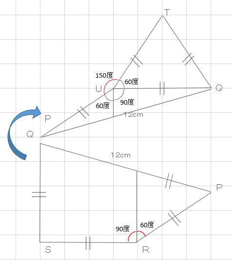 図形の面積