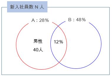 syugou-q2-1