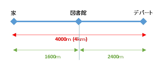 sokudozan-q7-3
