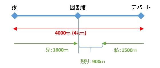 sokudozan-q7-4