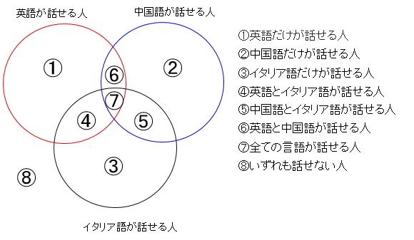 syugo-q3-1