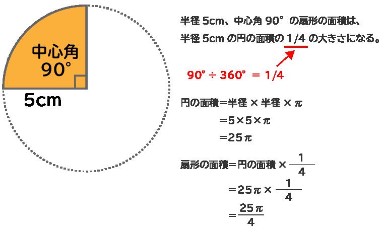 扇形の面積の求め方