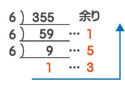 10進法を6進法に変換する