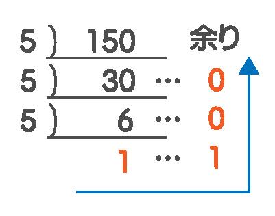 10進法から5進法へ変換